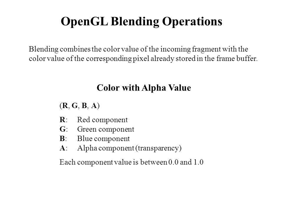OpenGL Blending Operations