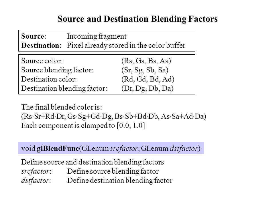 Source and Destination Blending Factors