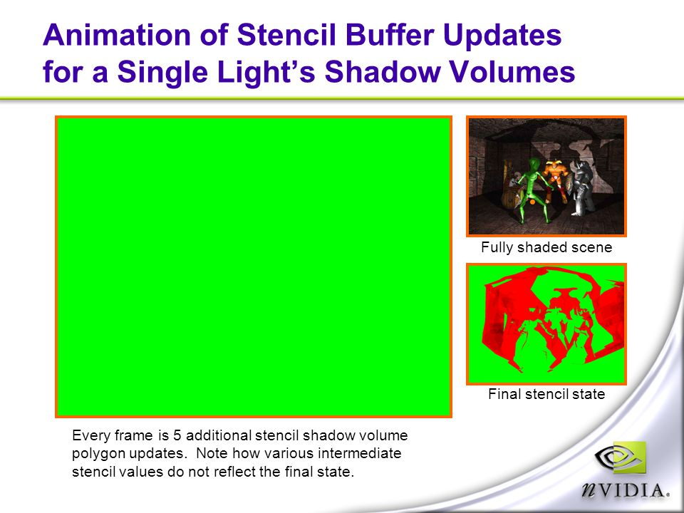 Animation of Stencil Buffer Updates for a Single Light's Shadow Volumes