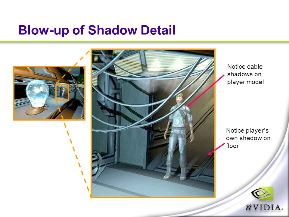 Blow-up of Shadow Detail