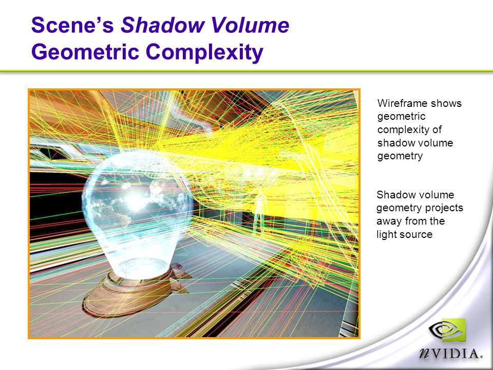 Scene's Shadow Volume Geometric Complexity