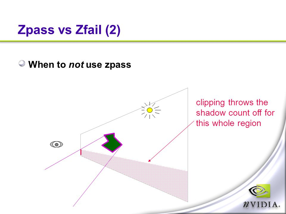Zpass vs Zfail (2) When to not use zpass