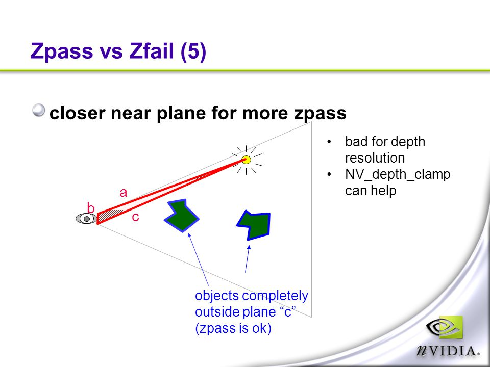 Zpass vs Zfail (5) closer near plane for more zpass a b c