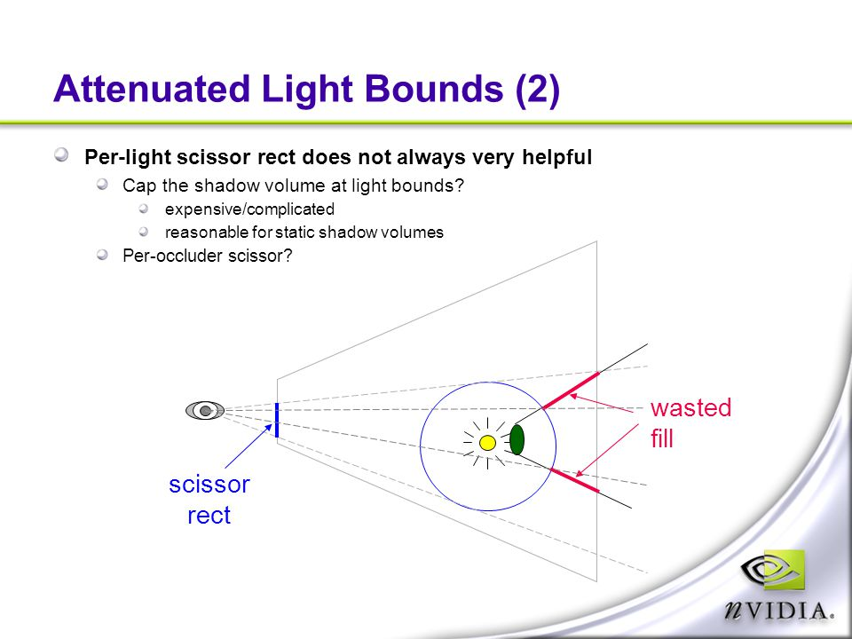 Attenuated Light Bounds (2)