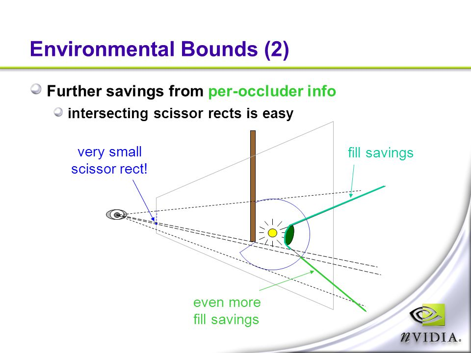 Environmental Bounds (2)