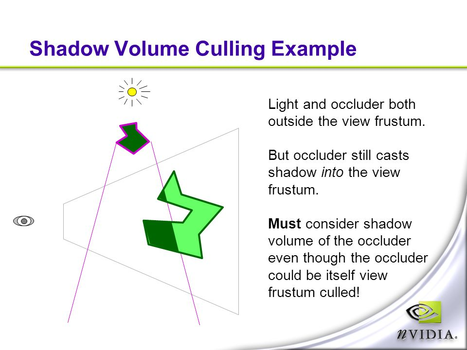 Shadow Volume Culling Example