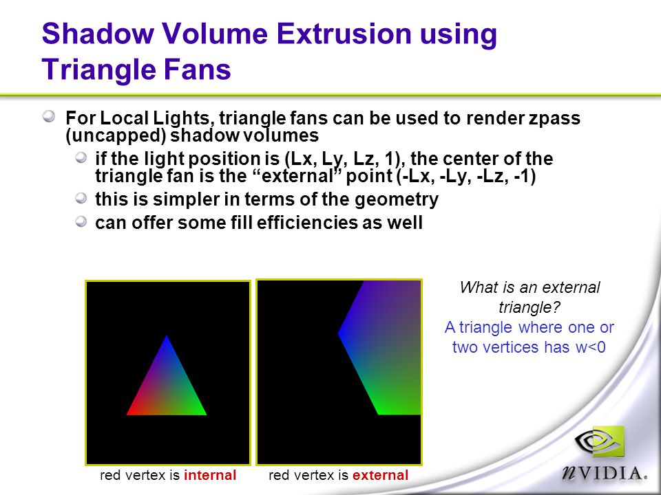 Shadow Volume Extrusion using Triangle Fans