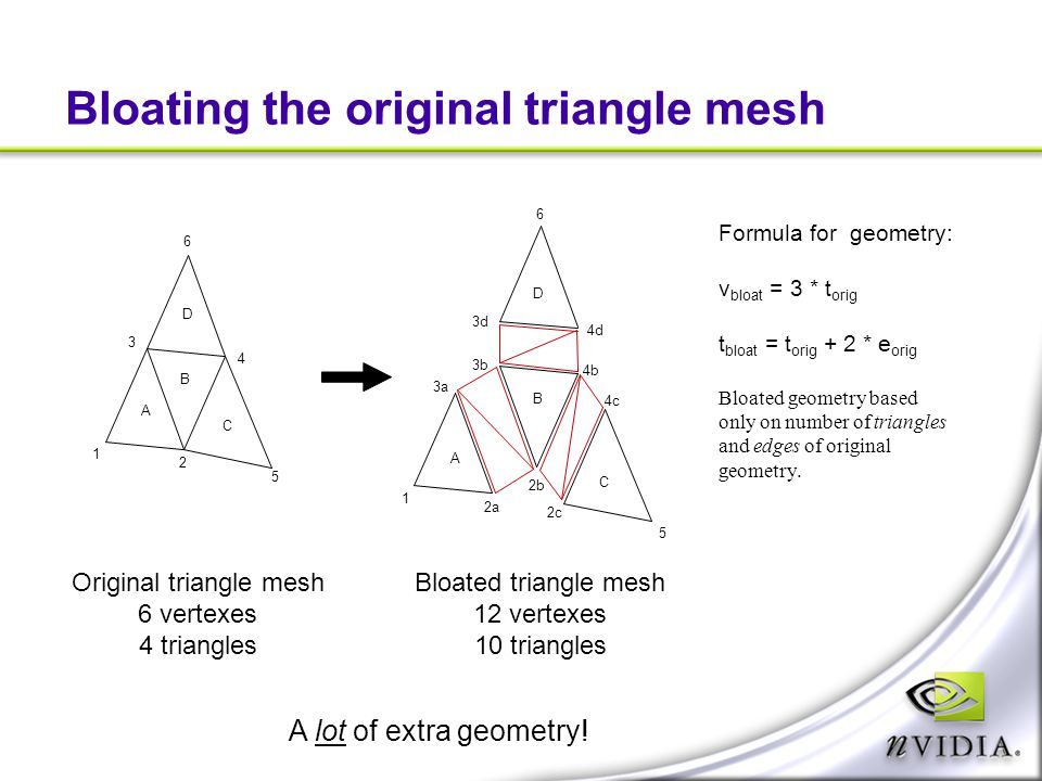 Bloating the original triangle mesh