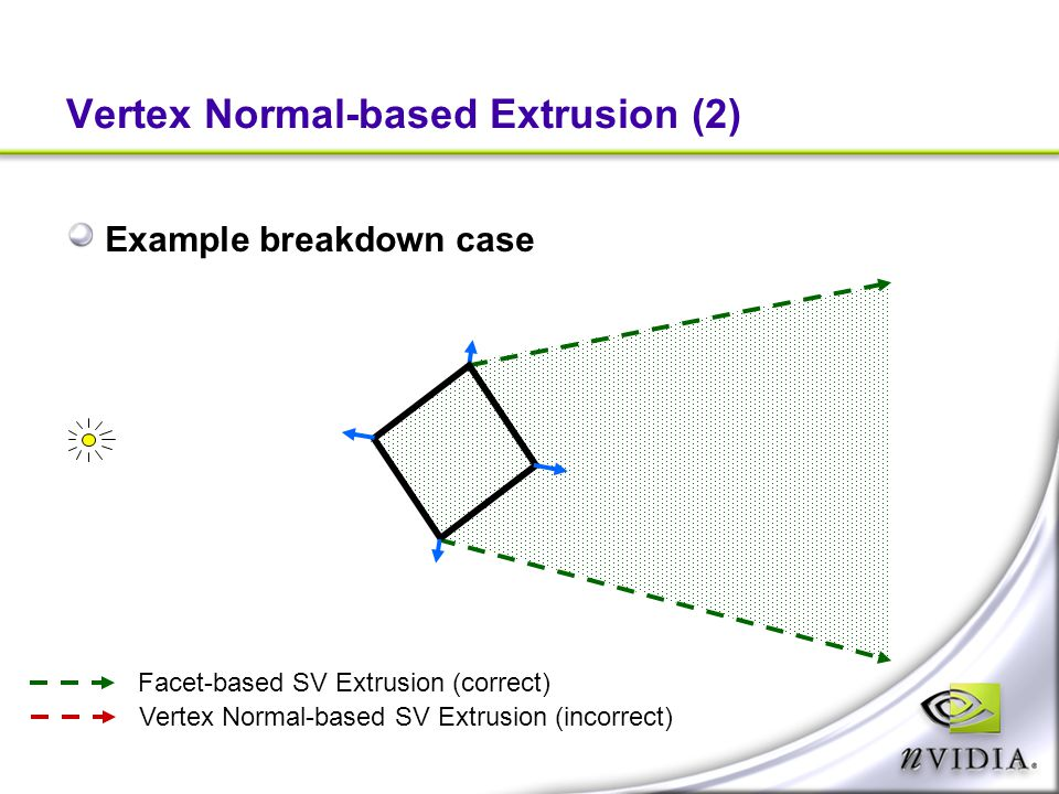 Vertex Normal-based Extrusion (2)