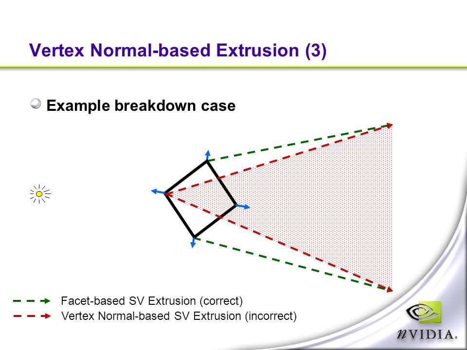 Vertex Normal-based Extrusion (3)