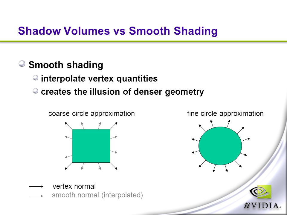 Shadow Volumes vs Smooth Shading