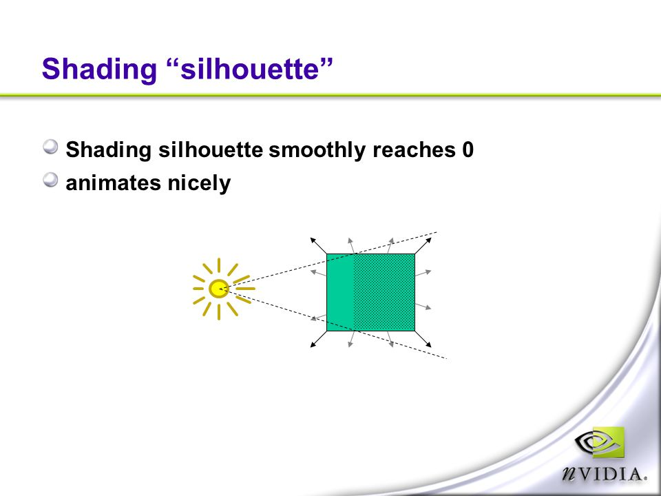 Shading silhouette Shading silhouette smoothly reaches 0