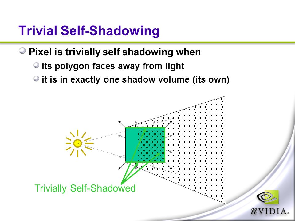 Trivial Self-Shadowing