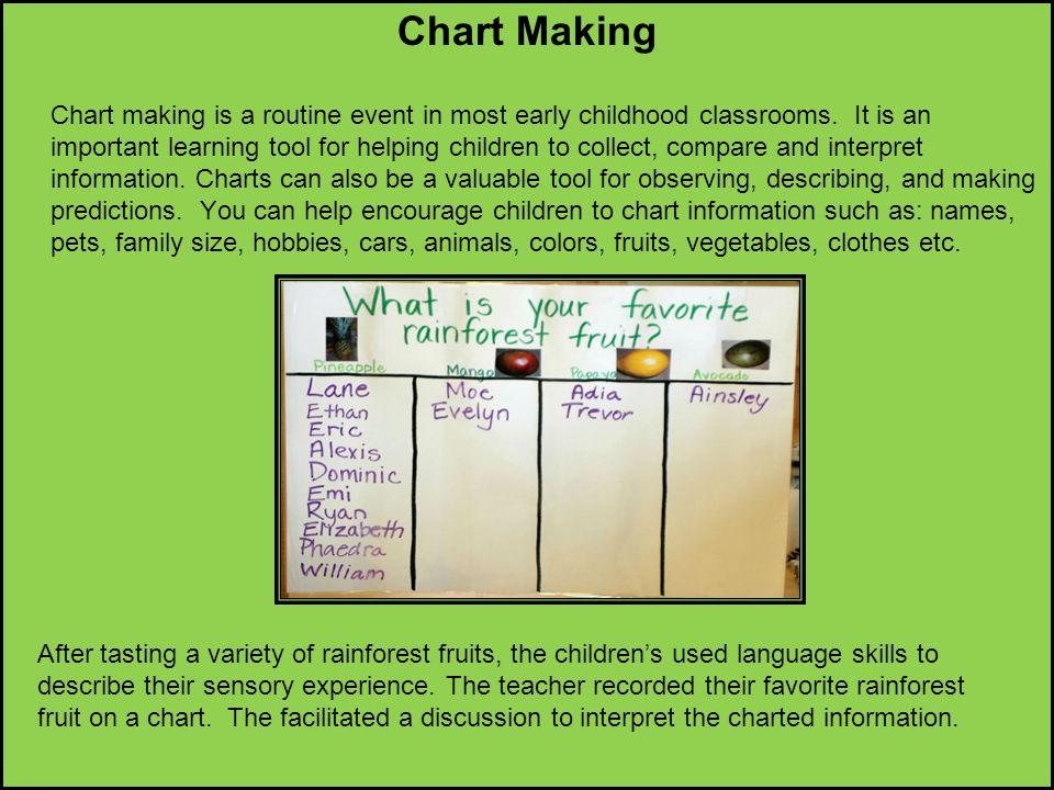 Chart Making