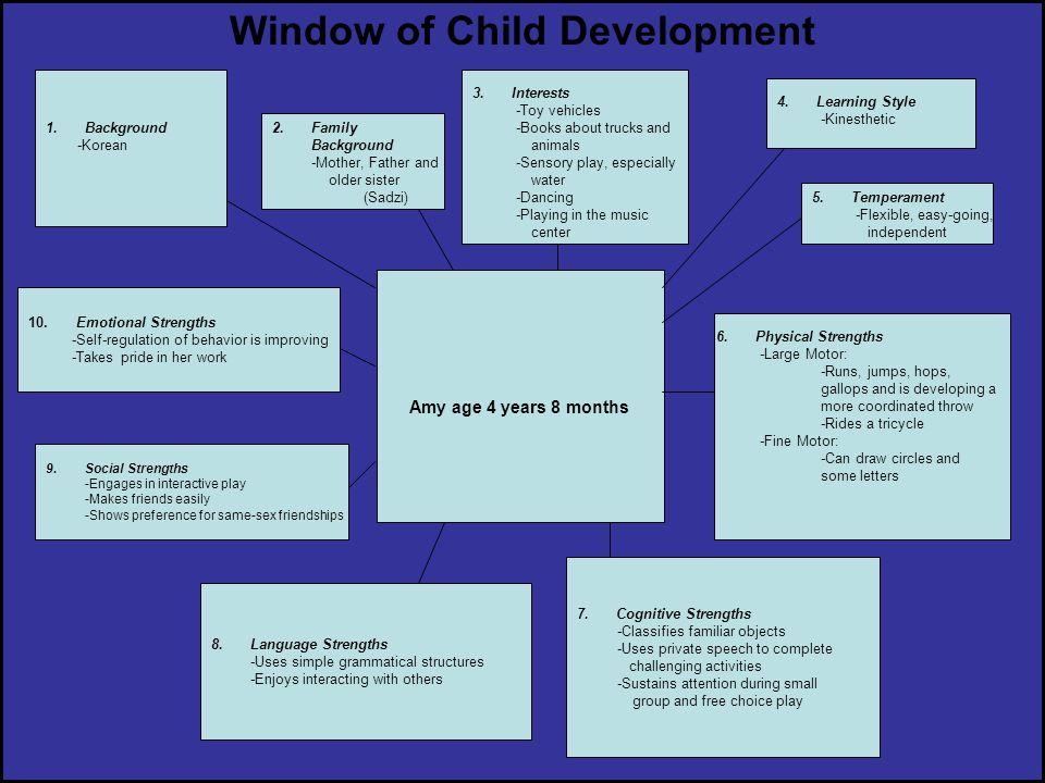 Window of Child Development