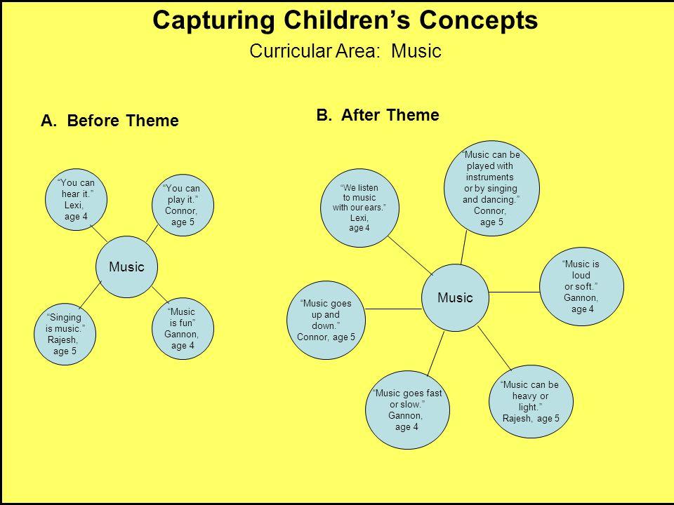 Capturing Children's Concepts