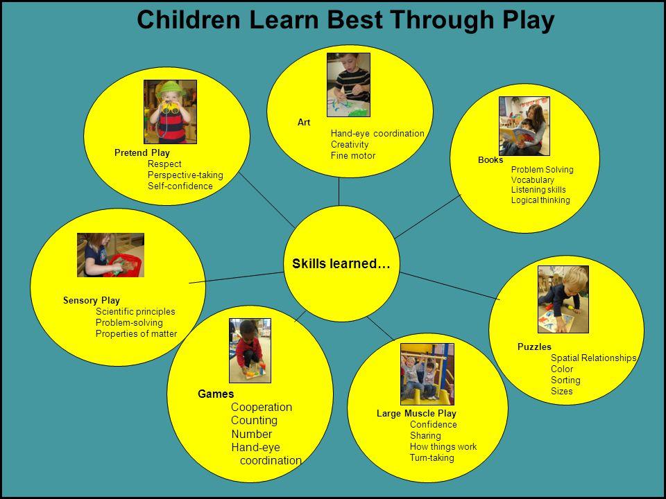 Children Learn Best Through Play