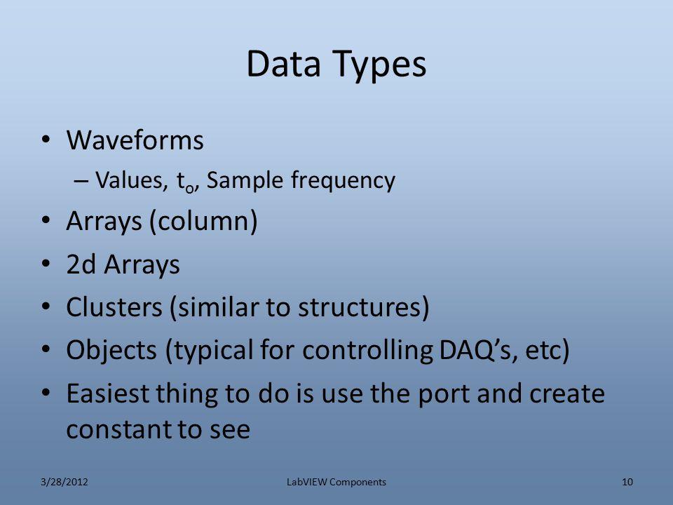 Data Types Waveforms Arrays (column) 2d Arrays
