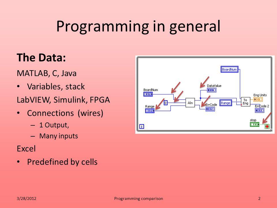 Programming in general
