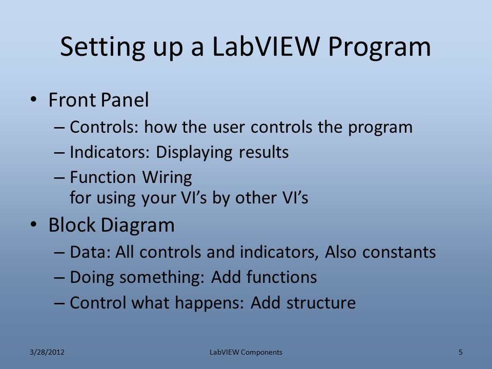 Setting up a LabVIEW Program