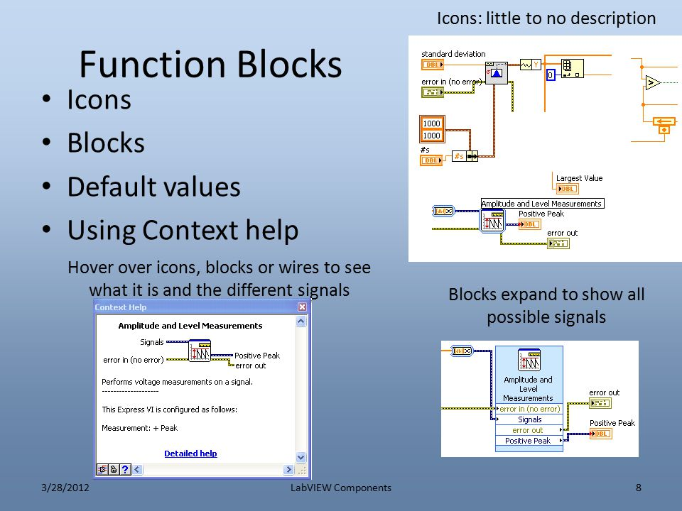 Function Blocks Icons Blocks Default values Using Context help