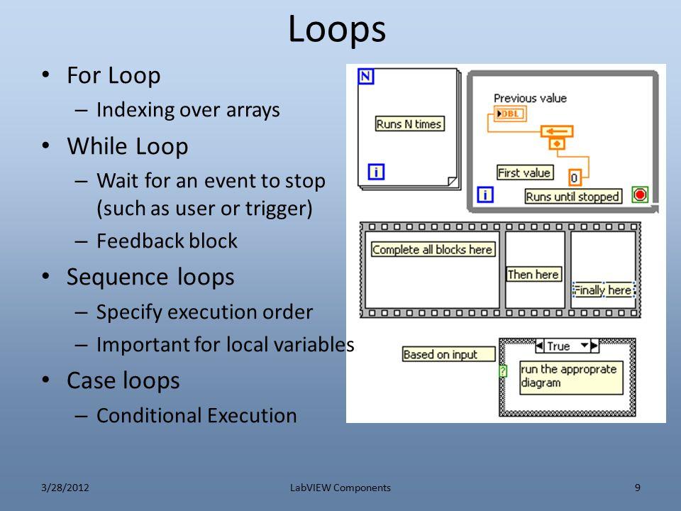 Loops For Loop While Loop Sequence loops Case loops