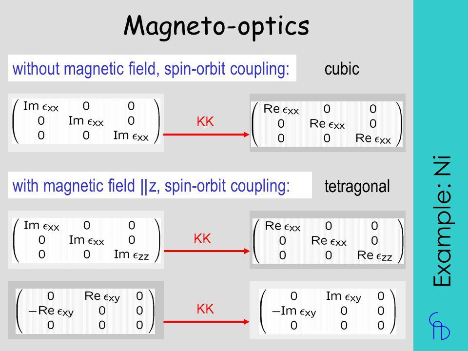 Magneto-optics Example: Ni