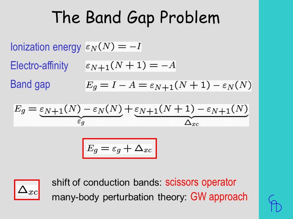 The Band Gap Problem Ionization energy Electro-affinity Band gap