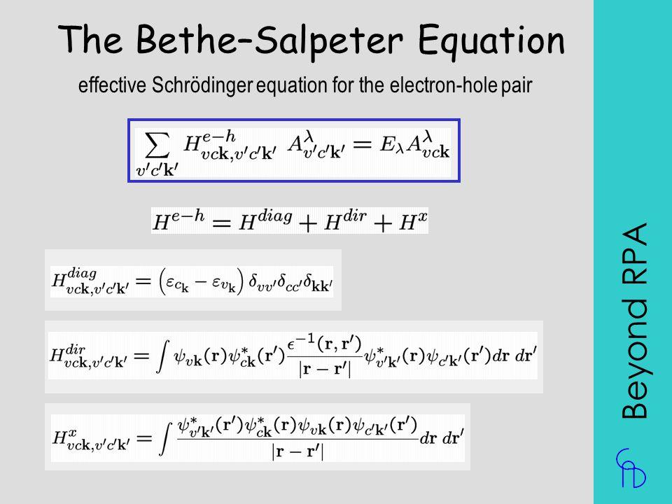 The Bethe–Salpeter Equation