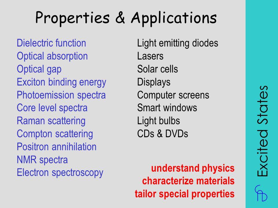 Properties & Applications