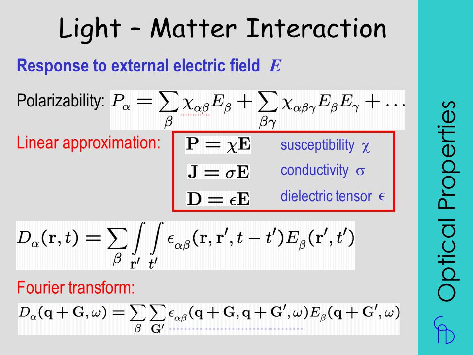 Light – Matter Interaction