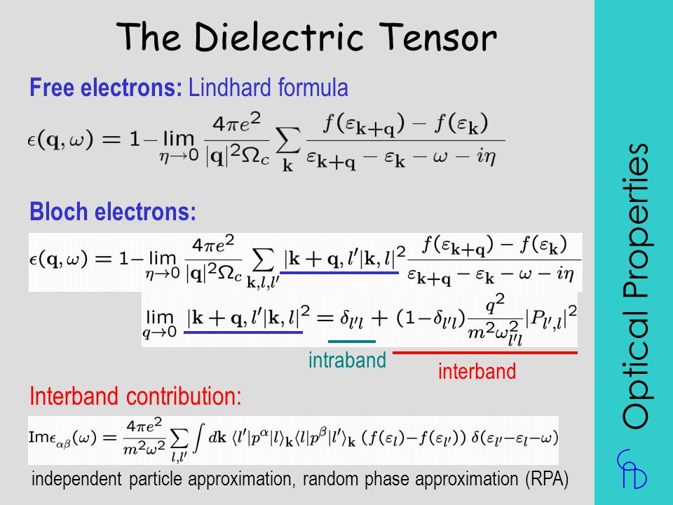 The Dielectric Tensor Optical Properties