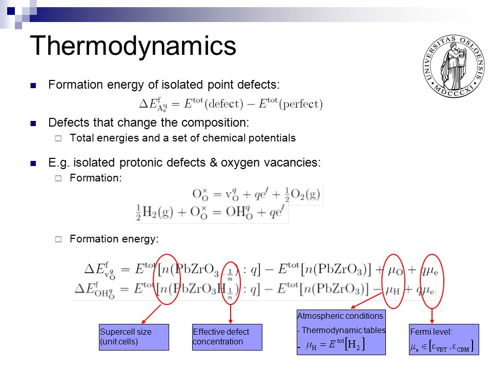 Thermodynamics Formation energy of isolated point defects: