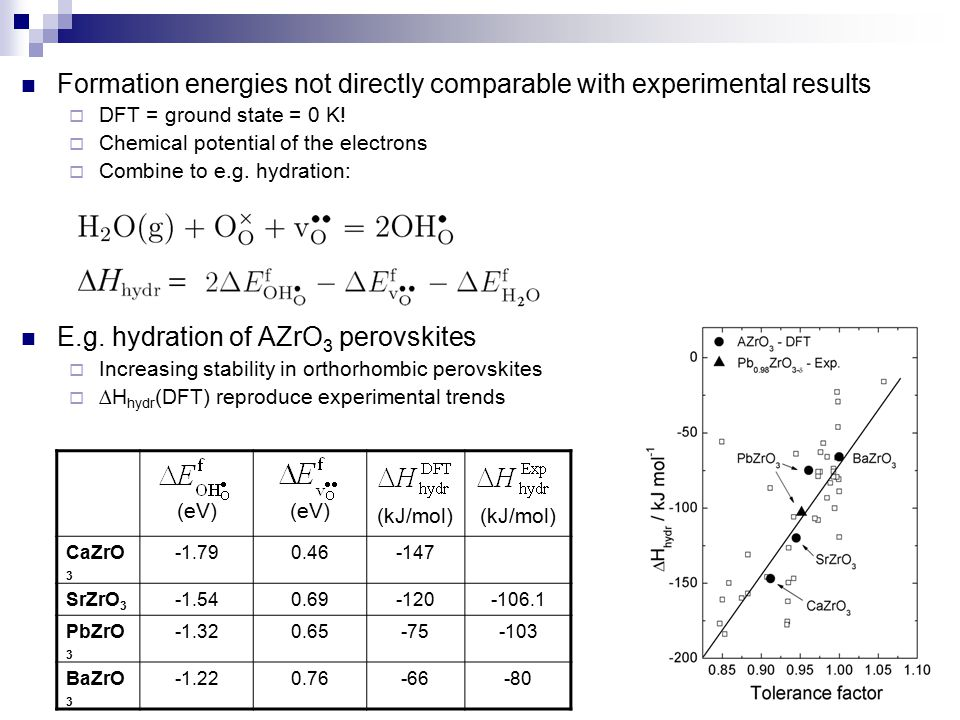 Formation energies not directly comparable with experimental results