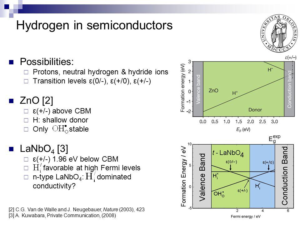 Hydrogen in semiconductors