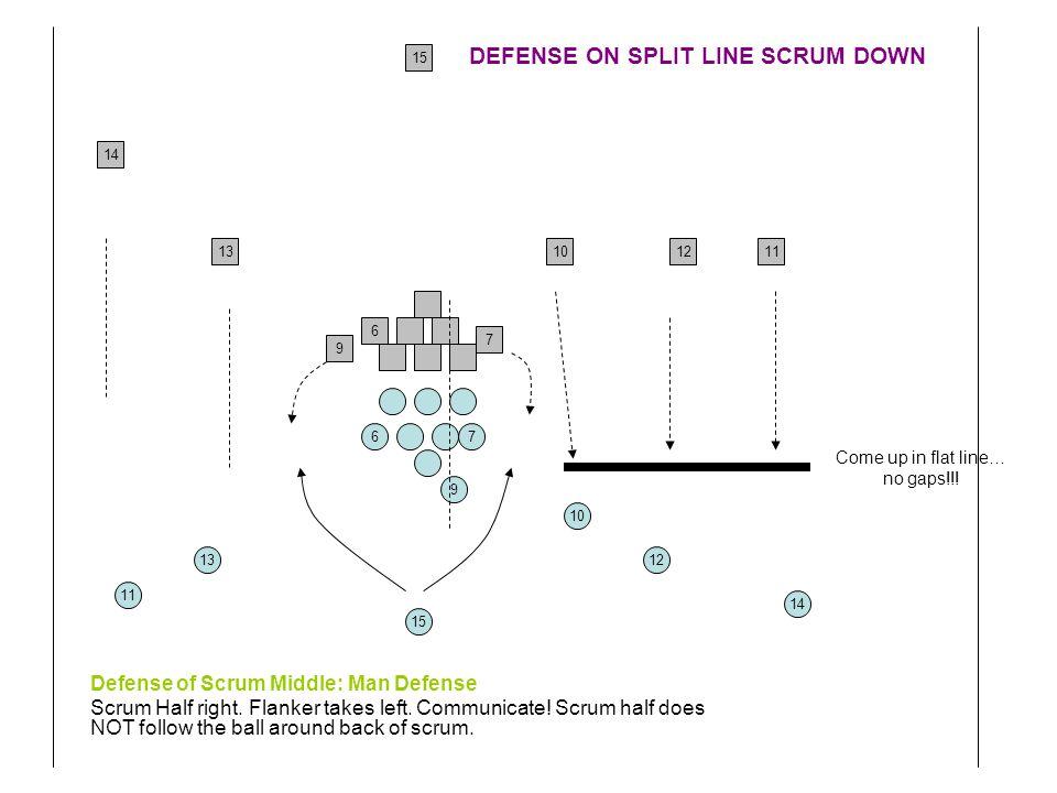 DEFENSE ON SPLIT LINE SCRUM DOWN
