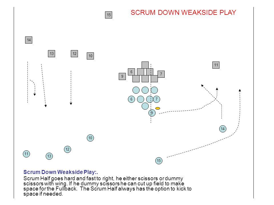 SCRUM DOWN WEAKSIDE PLAY