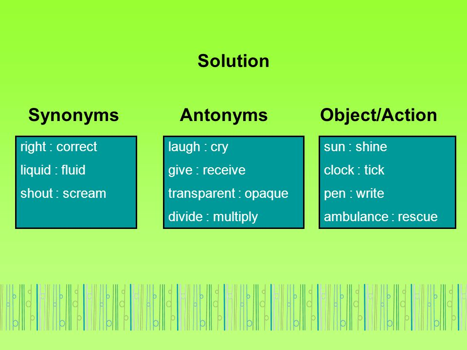 Solution Synonyms Antonyms Object/Action right : correct