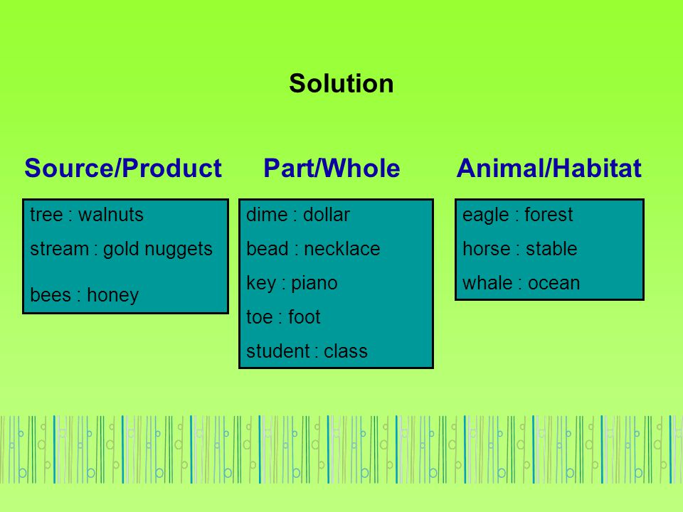 Solution Source/Product Part/Whole Animal/Habitat tree : walnuts