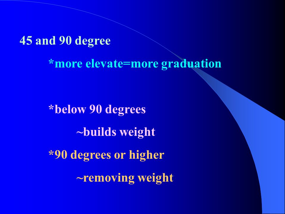 45 and 90 degree *more elevate=more graduation. *below 90 degrees. ~builds weight. *90 degrees or higher.