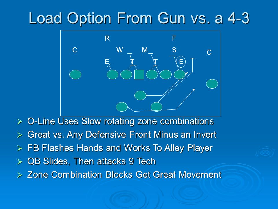 Load Option From Gun vs. a 4-3