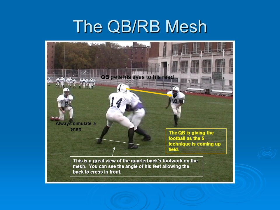 The QB/RB Mesh QB gets his eyes to his read Always simulate a snap