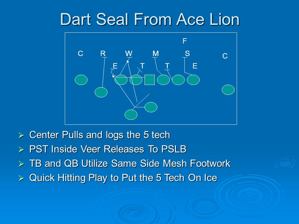 Dart Seal From Ace Lion Center Pulls and logs the 5 tech