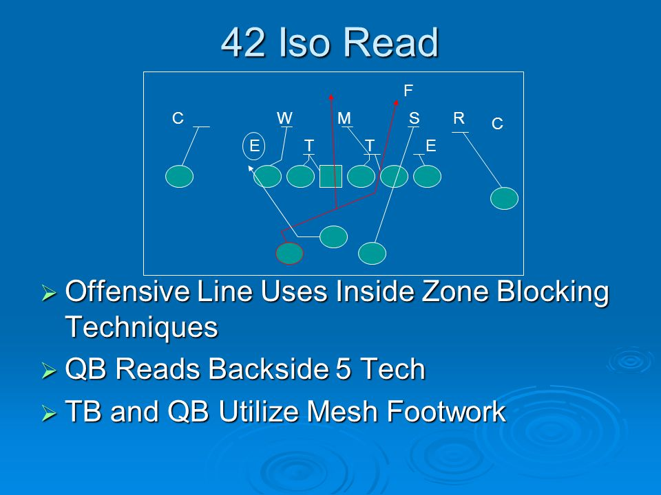 42 Iso Read Offensive Line Uses Inside Zone Blocking Techniques