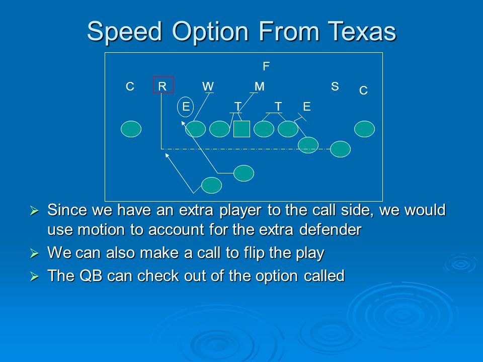 Speed Option From Texas
