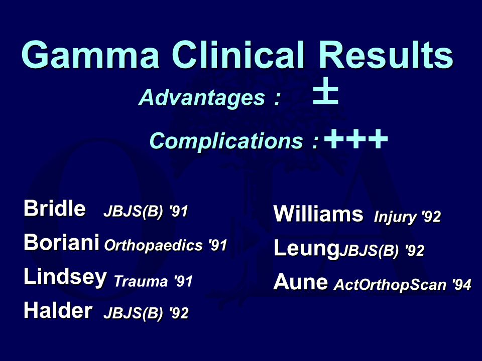 Gamma Clinical Results ± +++ +++