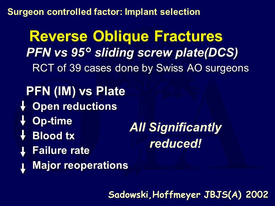 Reverse Oblique Fractures