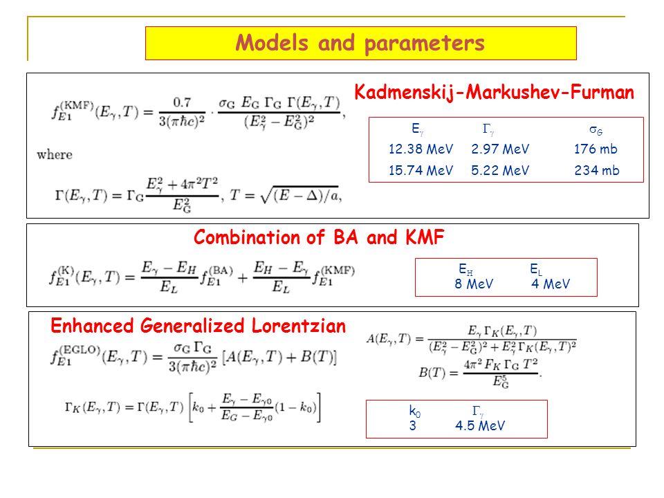 Models and parameters Kadmenskij-Markushev-Furman