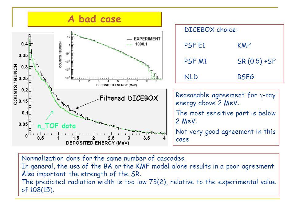 A bad case DICEBOX choice: PSF E1 KMF PSF M1 SR (0.5) +SF NLD BSFG
