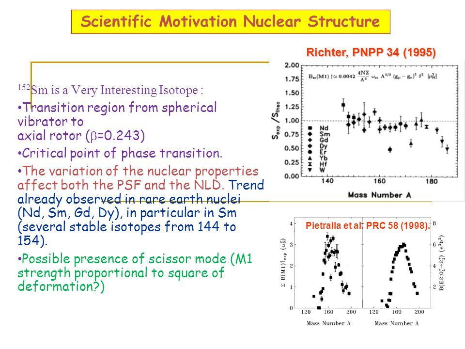 Scientific Motivation Nuclear Structure